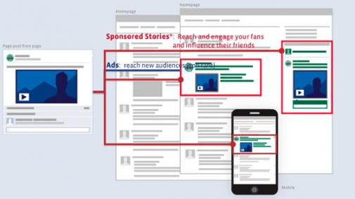0606 facebook mobile ads