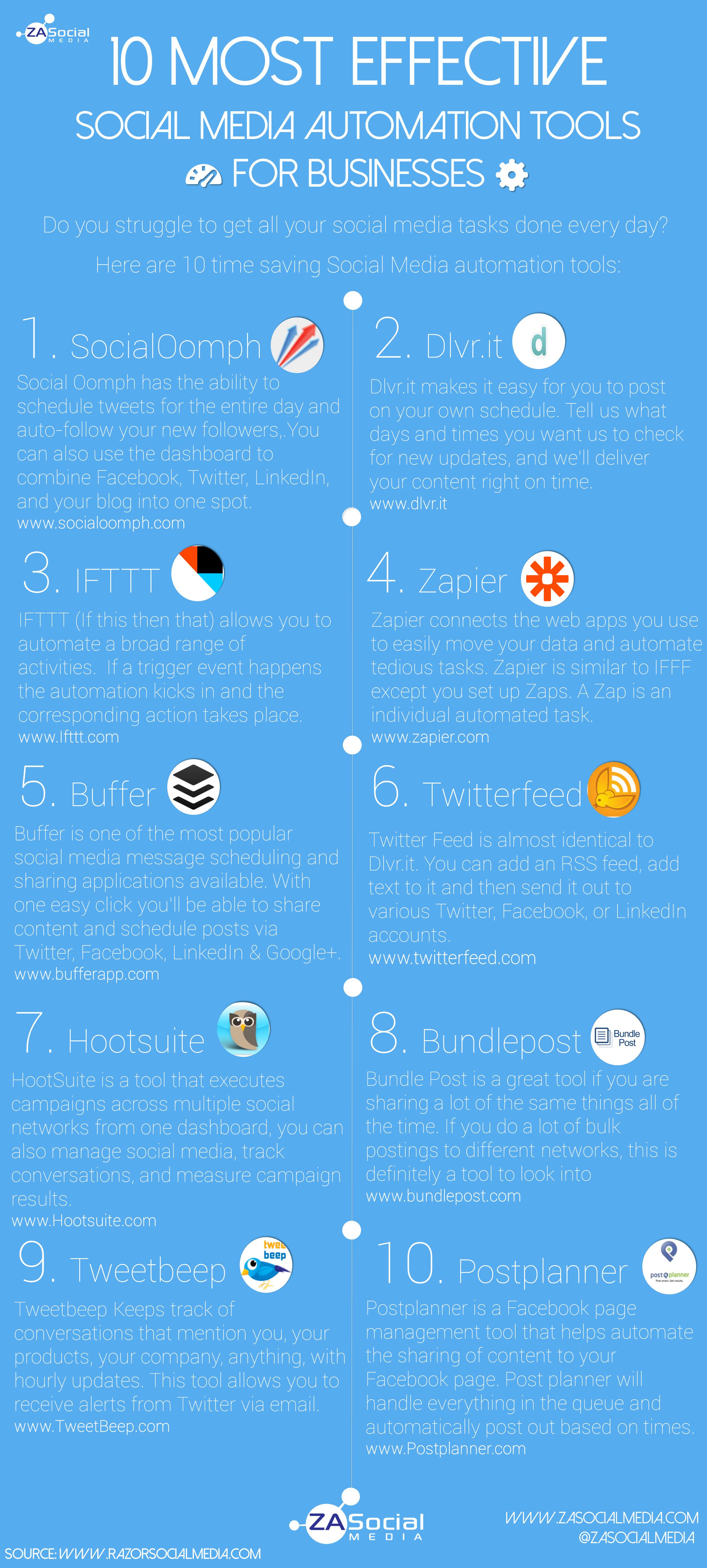 Social-Media-Automation-tools-1