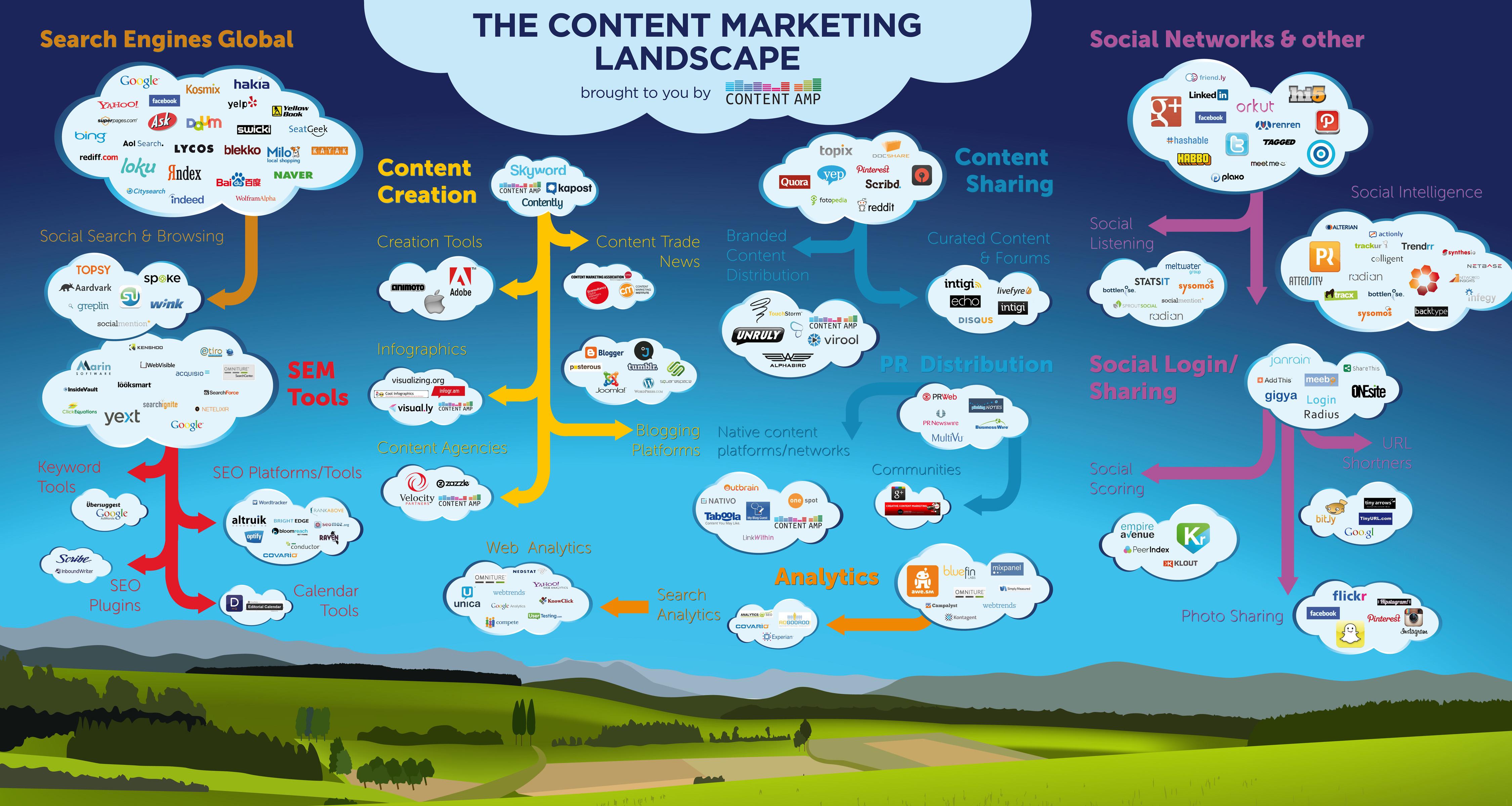 Content-Marketing-Landscape_NEW