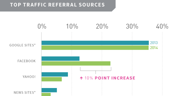 parsely-referral-data